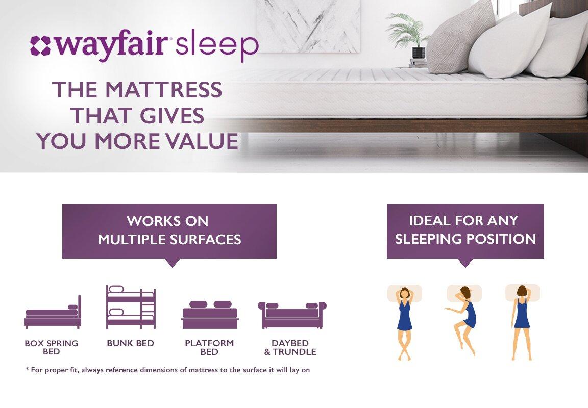wayfair sleep wayfair sleep 10 memory foam mattress reviews. Black Bedroom Furniture Sets. Home Design Ideas