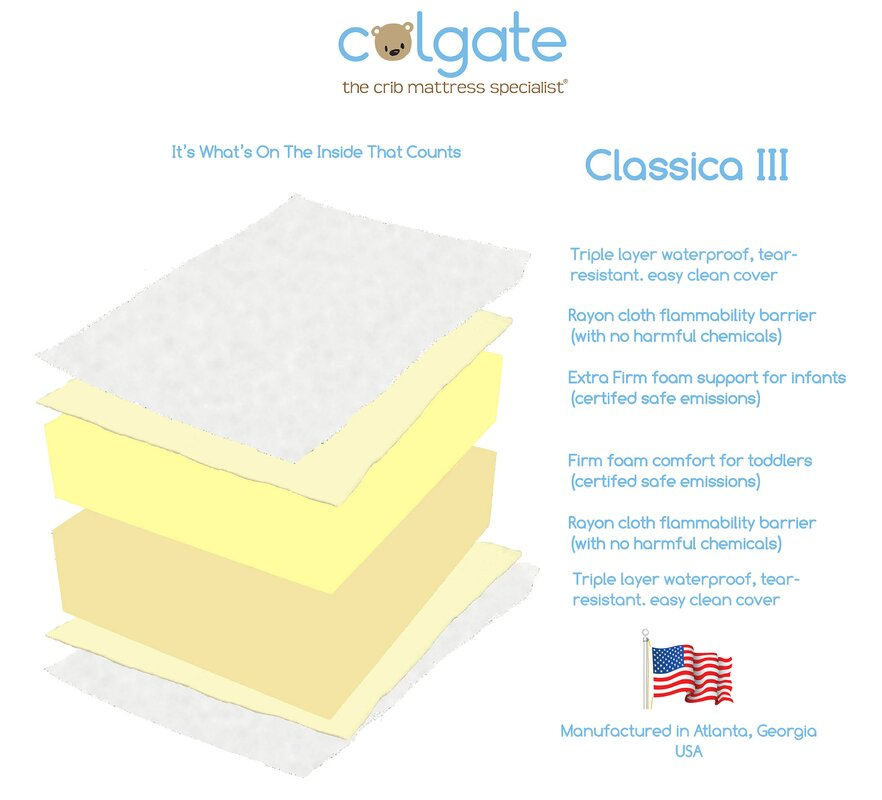 Colgate Classica Iii Foam Crib Mattress Amp Reviews Wayfair