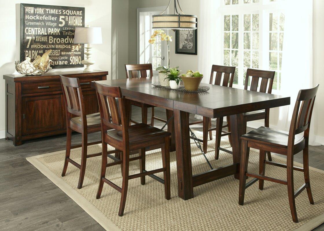 ... Dining Tables; SKU: LOON4648