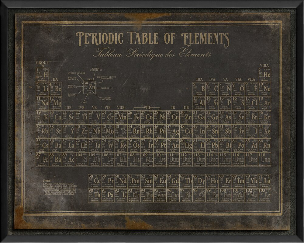 Periodic table of elements ii framed textual art in black periodic table of elements ii framed textual art in black gamestrikefo Gallery