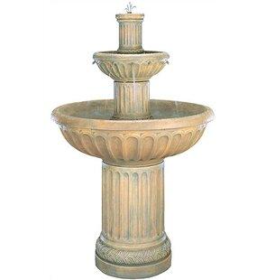 Elephant Water Fountain Wayfair
