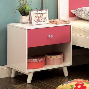 Pink End U0026 Side Tables Youu0027ll Love