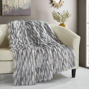 pleasurable designer sofa throws. Save to Idea Board Modern Faux Fur Blankets  Throws AllModern
