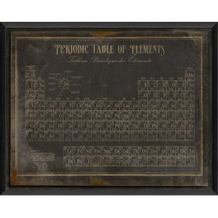 Industrial framed wall art joss main for Table of elements 85
