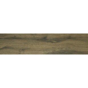 Textured Ada Compliant Tile Wayfair - Ada compliant floor tiles