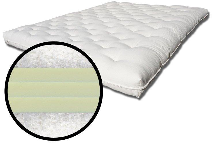 ramses 3 8   cotton futon mattress the futon shop ramses 3 8   cotton futon mattress  u0026 reviews   wayfair  rh   wayfair