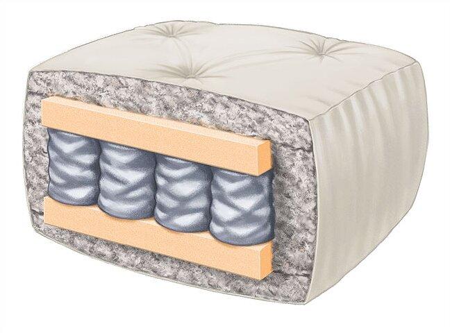 redbud 9   coil futon mattress serta futons redbud 9   coil futon mattress  u0026 reviews   wayfair  rh   wayfair