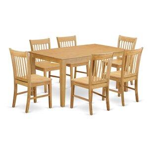 Capri 7 Piece Dining Set by East West Fur..