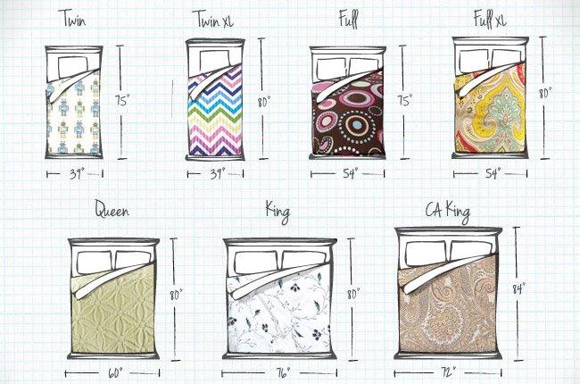 standard bed sizes chart. Mattress Size Chart Standard Bed Sizes M