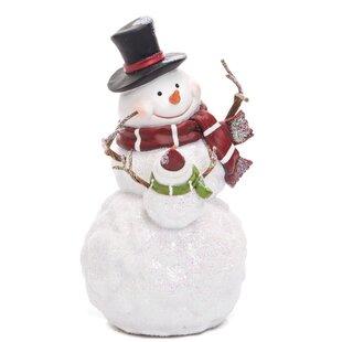 3c3c9bfbfc8cd Outdoor Resin Snowman