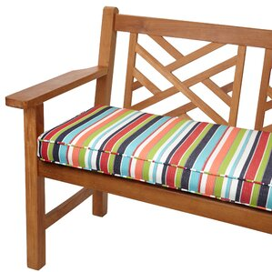 outdoor sunbrella bench cushion - Sunbrella Furniture