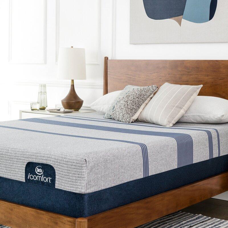 furniture guard america span twin mattress max geo pressure