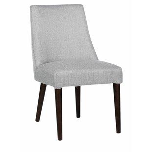 Binkley Upholstered Dining Chair (Set of 2)
