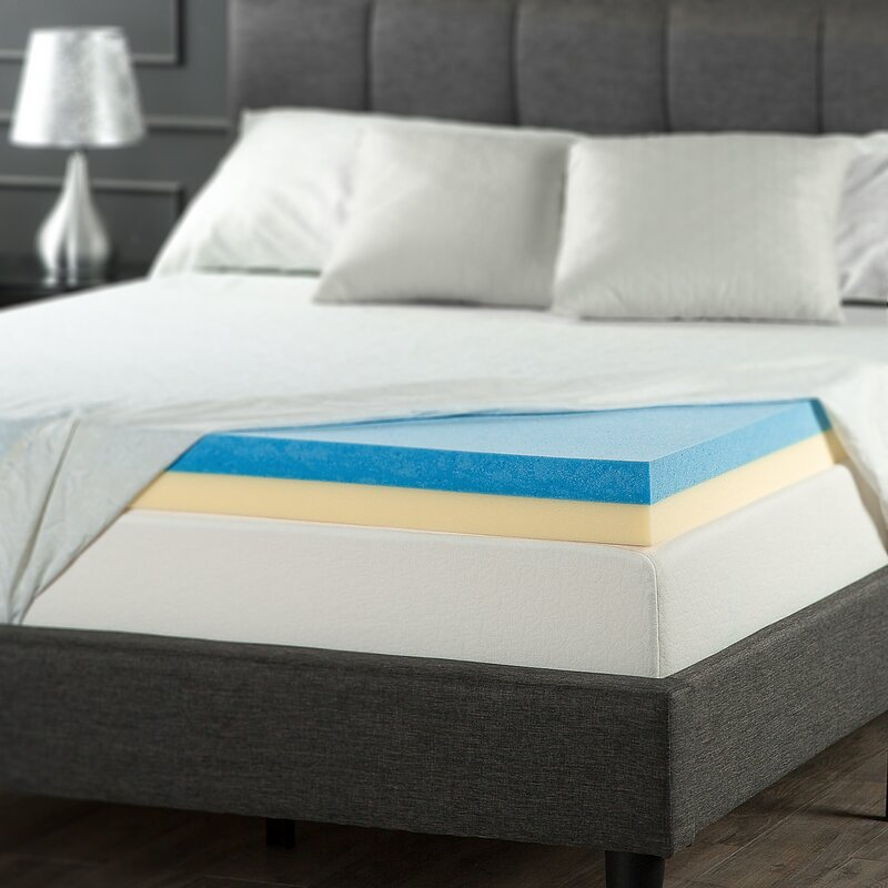 Mattress Pads Toppers You'll Love Wayfair Custom Pillow Top Mattress Covers Bed Bath And Beyond