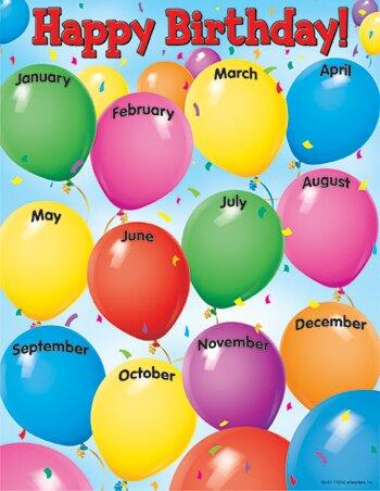 Trend Enterprises Happy Birthday Chart