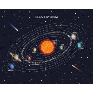 Huggins Solar System 94 L X 118 W 6 Panel Wall Mural