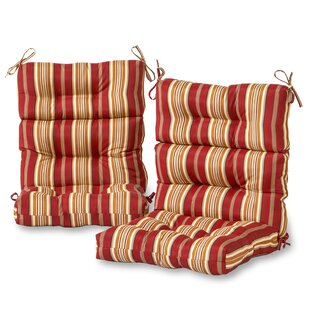 https://secure.img2-fg.wfcdn.com/im/20374632/resize-h310-w310%5Ecompr-r85/4146/41460107/peery-high-back-indooroutdoor-lounge-chair-cushion-set-set-of-2.jpg