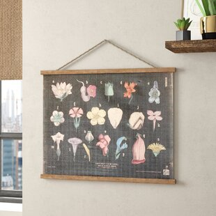 Wall Hangings For Bedroom   Wayfair