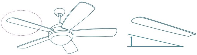The Angle Affects How Much Air A Ceiling Fan Will Circulate In Room Ideal Blade Pitch Is Between 12 And 15 Degrees