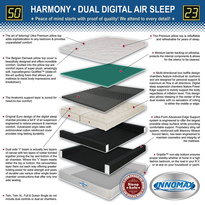 Harmony 11 Air Mattress