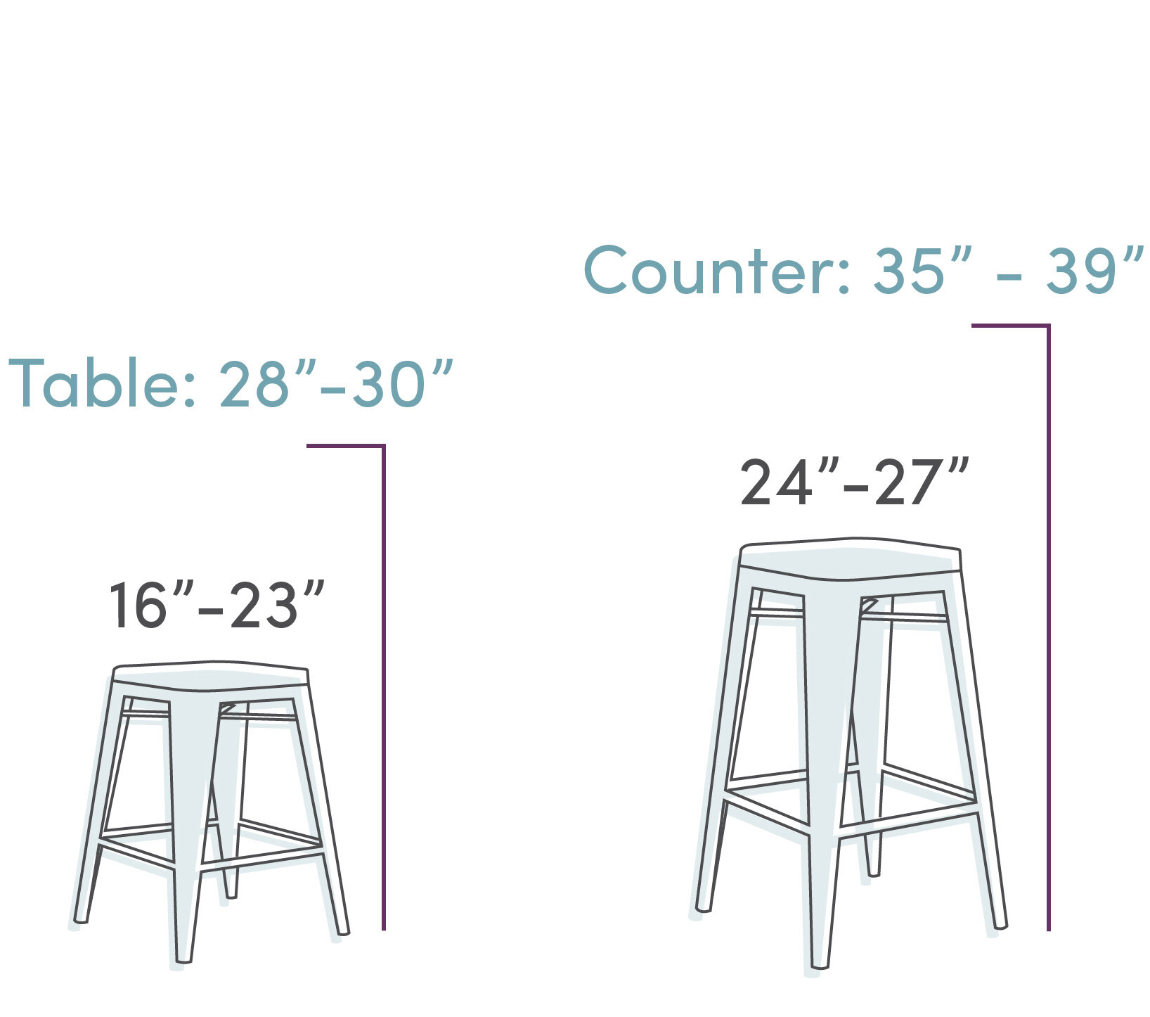 How To Choose The Right Bar Stools | Wayfair