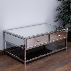 Jones Coffee Table by Home Loft Concepts