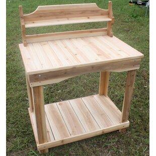 https://secure.img2-fg.wfcdn.com/im/29027973/resize-h310-w310%5Ecompr-r85/3928/39284068/potting-bench.jpg