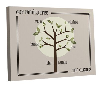 JDS Personalized Gifts Personalized Gift Family Tree Graphic Art ...