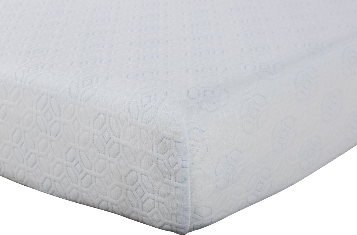 mattresses by shot best black detail products hybrid foam memory gel bailey jensen v preview mattress