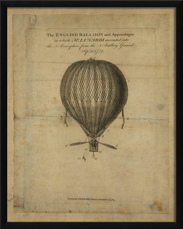 The English Balloon and Appendages Framed Graphic Art
