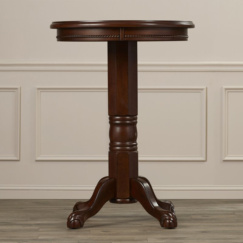 Astoria grand beauvista pub table reviews for Cie publication 85 table 2