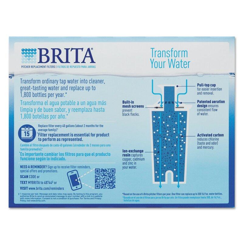 Brita Replacement Pitcher Filter