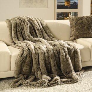 Wolf Faux Fur Blanket