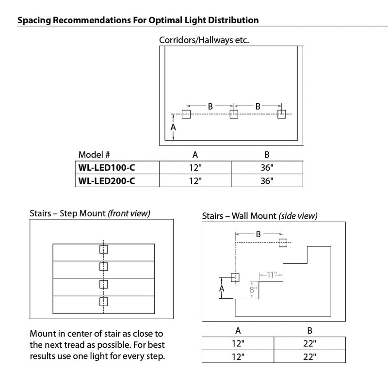 Dual Fan Wiring Diagram Wac - Wiring Diagram Read Wac Lighting Wiring Diagram on
