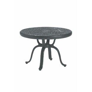 Cast Aluminum Patio Table Wayfair - Cast aluminum picnic table