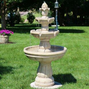 Durbin Fibergl 3 Tier Water Fountain