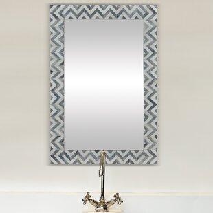 Miroirs Pour Meubles Lavabos