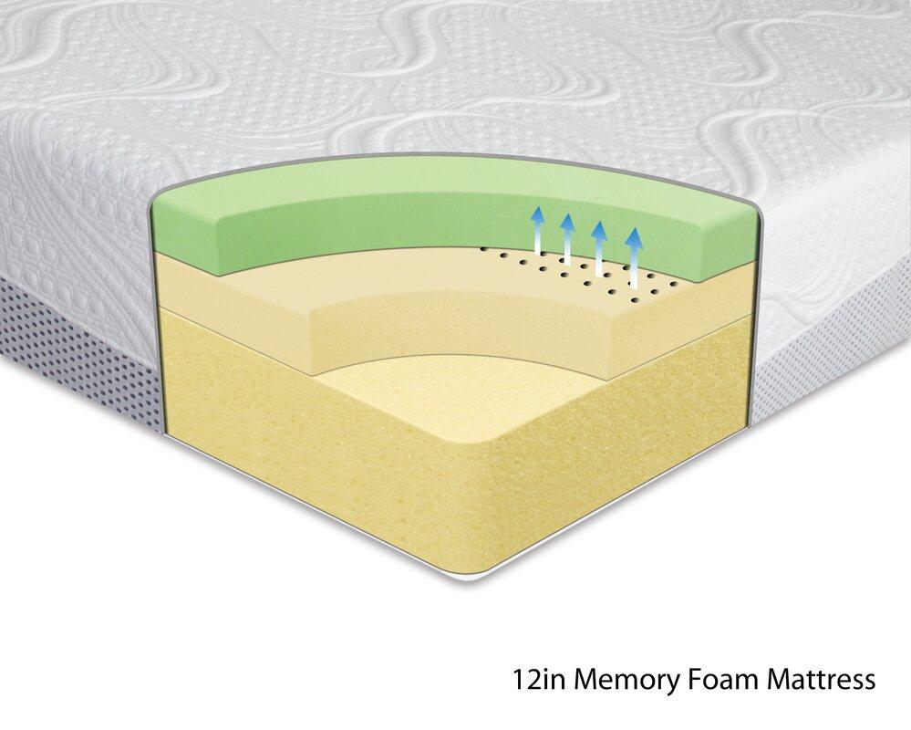 alwyn home 12 firm memory foam mattress reviews. Black Bedroom Furniture Sets. Home Design Ideas