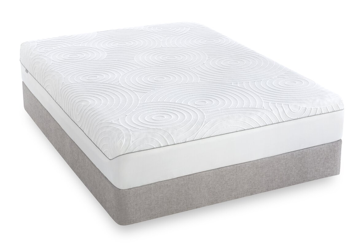 TempurPedic Waterproof Mattress Protector Reviews Wayfair