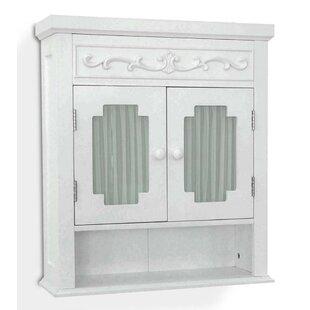 Chapeau 21 W X 24 19 H Wall Mounted Cabinet
