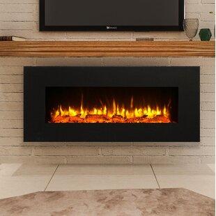 Flat Panel Fireplace Screen Wayfair