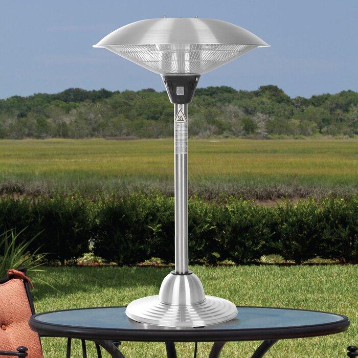 Wonderful Stainless Steel 1500 Watt Electric Tabletop Patio Heater