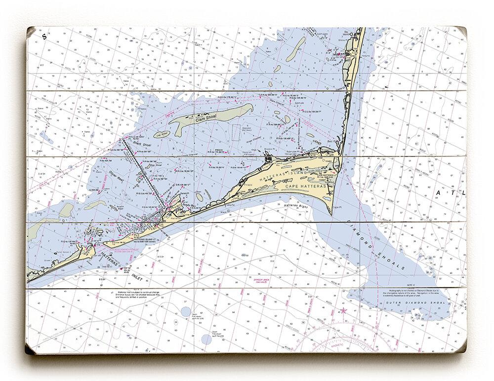 Longshore Tides Nc Cape Hatteras Hatteras Inlet Nc Nautical