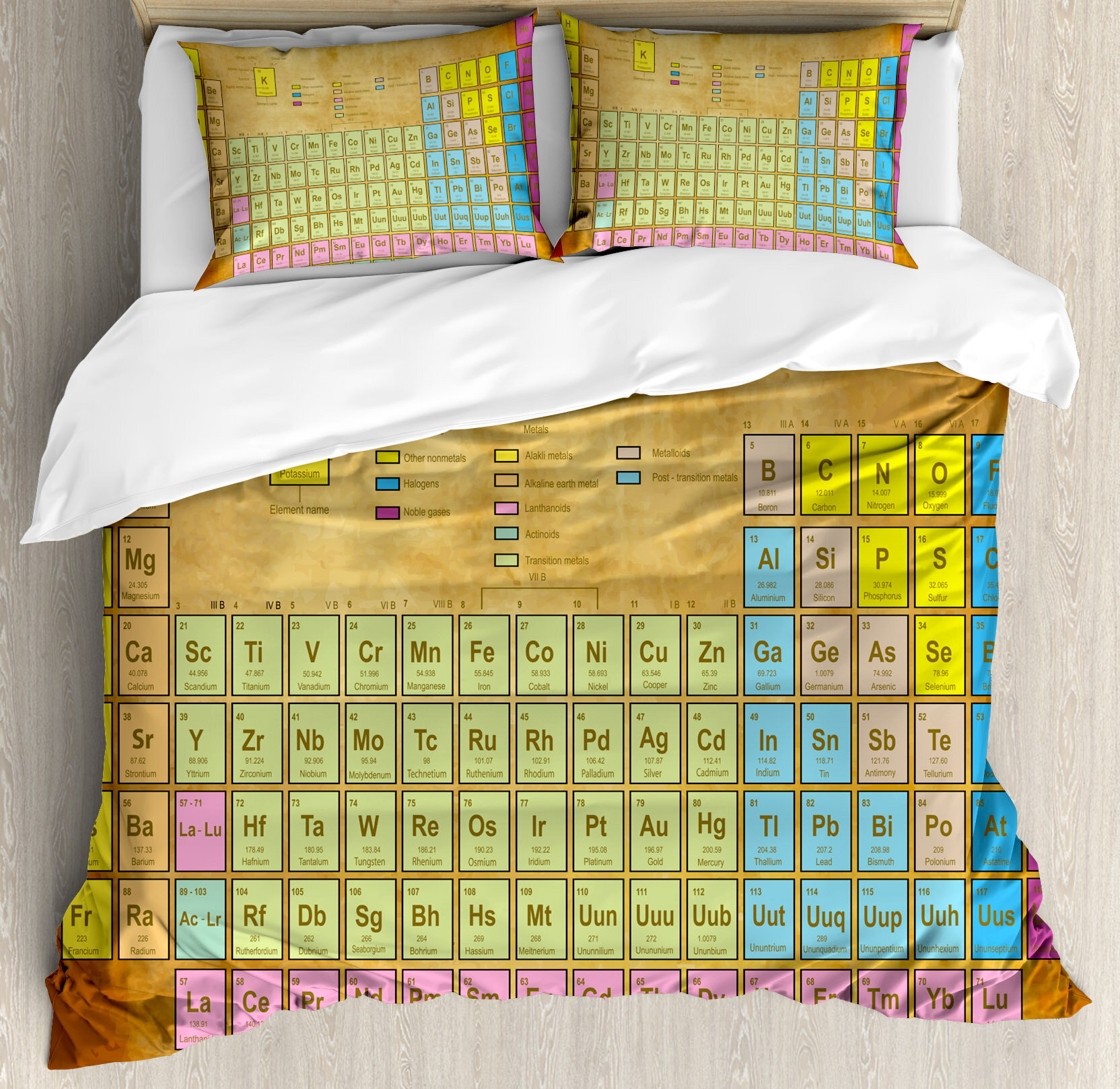 Periodic Table Duvet Cover Sweetgalas