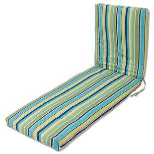 Coussin Pour Chaise Longue Interieur Exterieur