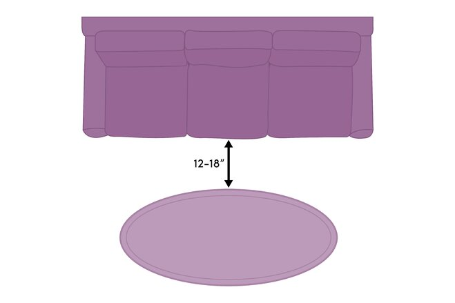 A coffee table should be approximately two-thirds the length of your sofa. - Coffee Table Size Guide Wayfair