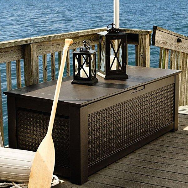 Rubbermaid Patio Chic 136 Gallon Resin Deck Box Amp Reviews