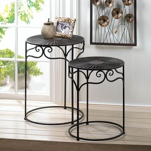 2 Piece Umber Wicker End Table Set by Zingz & Thingz