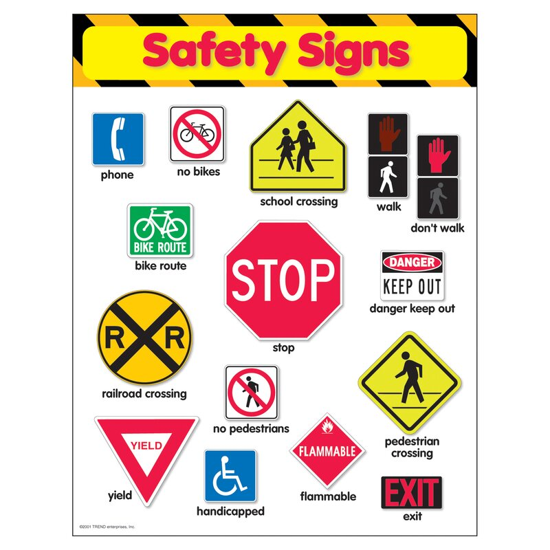 Trend Enterprises Safety Signs Chart Amp Reviews Wayfair