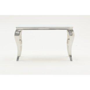 High Gloss White Console Table Wayfaircouk - Wayfair white sofa table